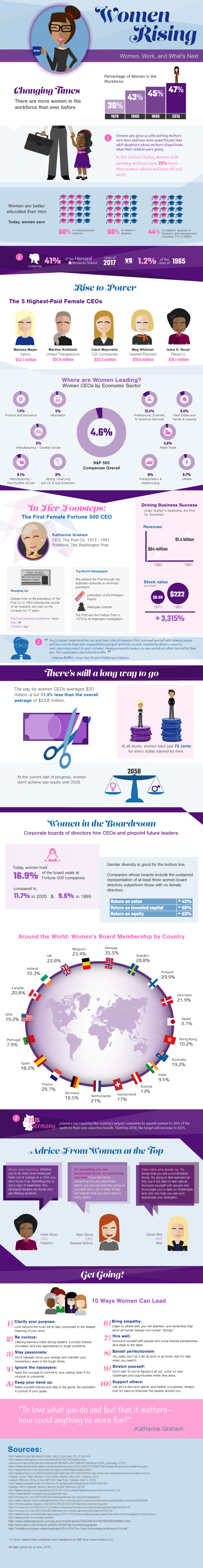 women-rising-infographic[2]